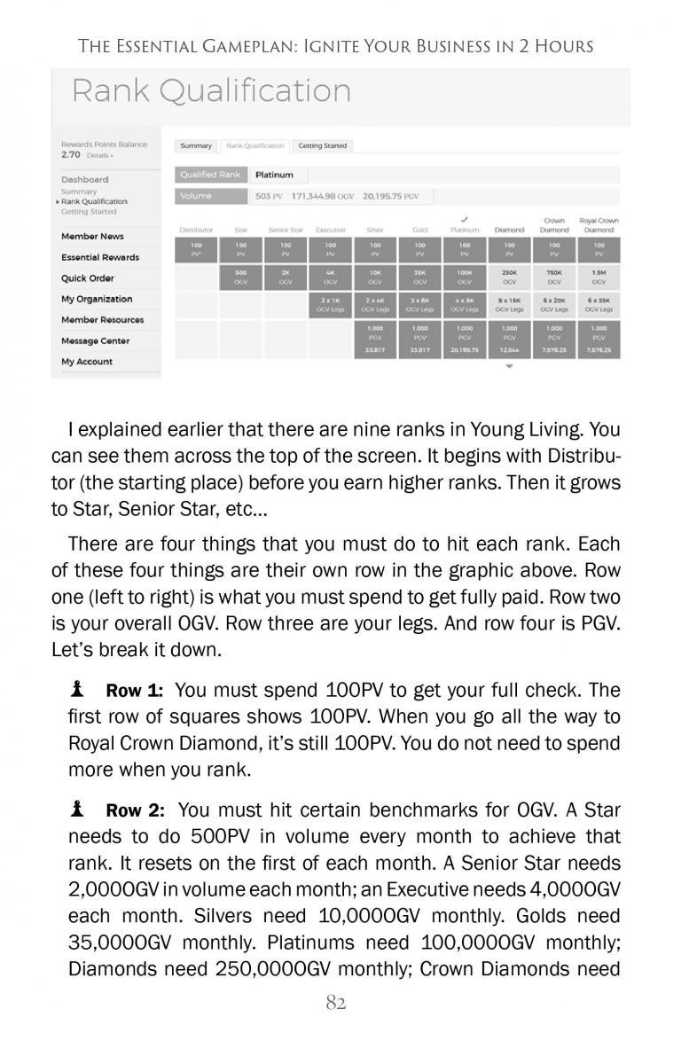 Ignite Rank Qualification page